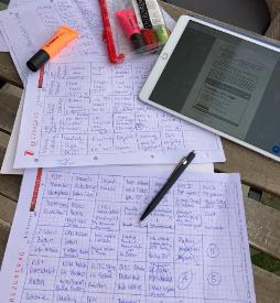 Papier und Stift helfen in der Konzeptualisierungsphase